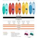 Surf F-one Mitu Pro Carbon 2019