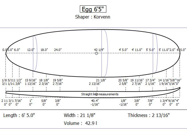 """Planche de surf Korvenn Egg 6'5"""""""