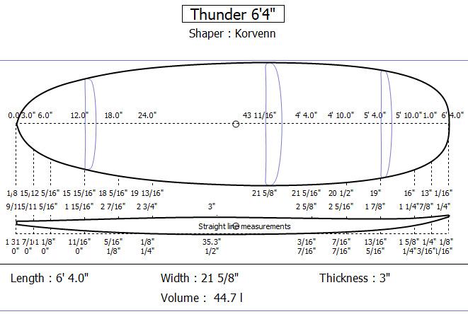 """planche de surf Korvenn Thunder 6'4"""""""