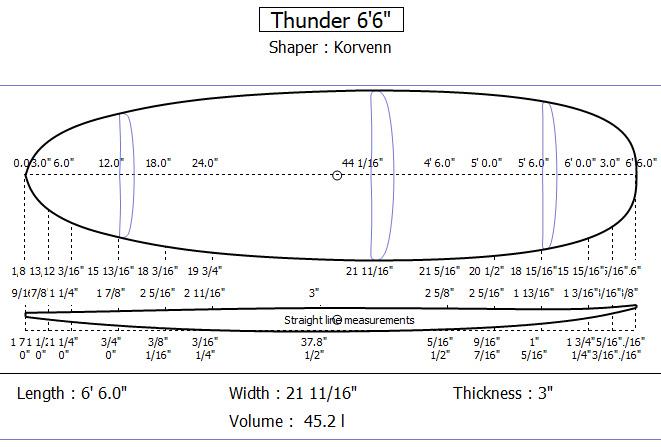"""Planche de surf Korvenn Thunder 6'6"""""""